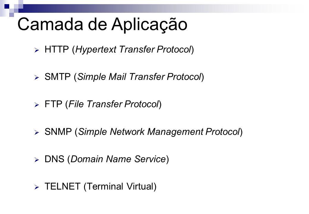Camada de Aplicação HTTP (Hypertext Transfer Protocol)
