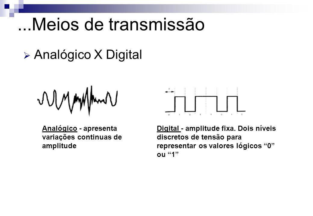 ...Meios de transmissão Analógico X Digital
