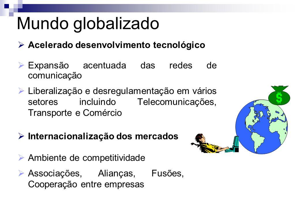 Mundo globalizado Acelerado desenvolvimento tecnológico