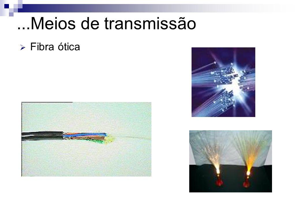 ...Meios de transmissão Fibra ótica