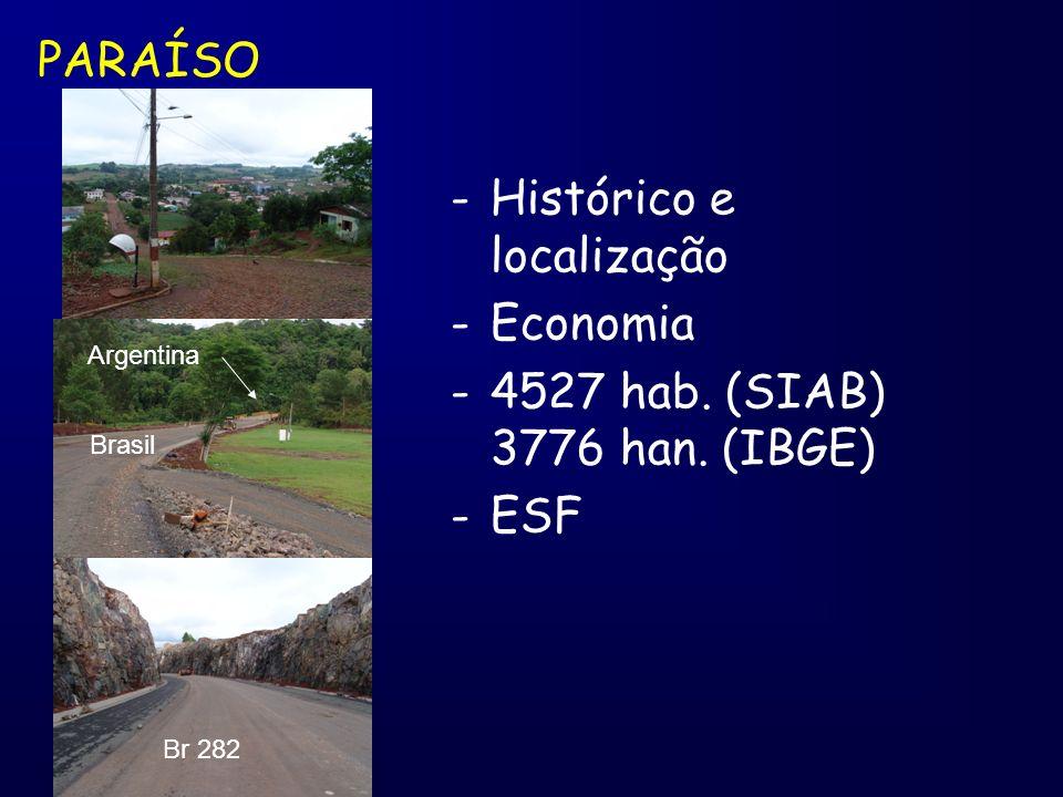 Histórico e localização Economia 4527 hab. (SIAB) 3776 han. (IBGE) ESF