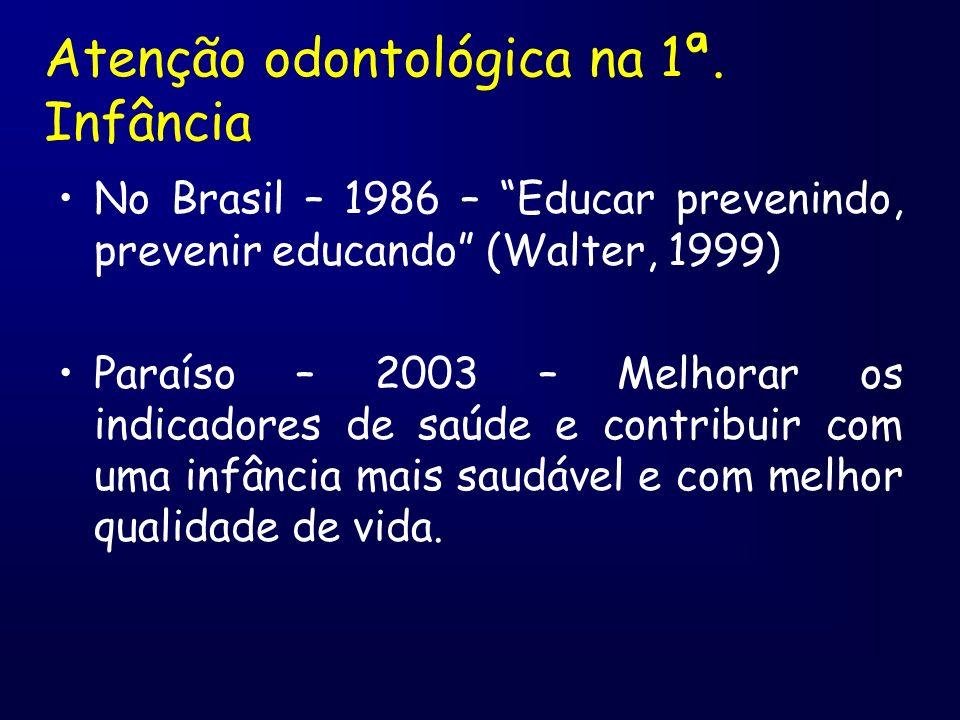 Atenção odontológica na 1ª. Infância
