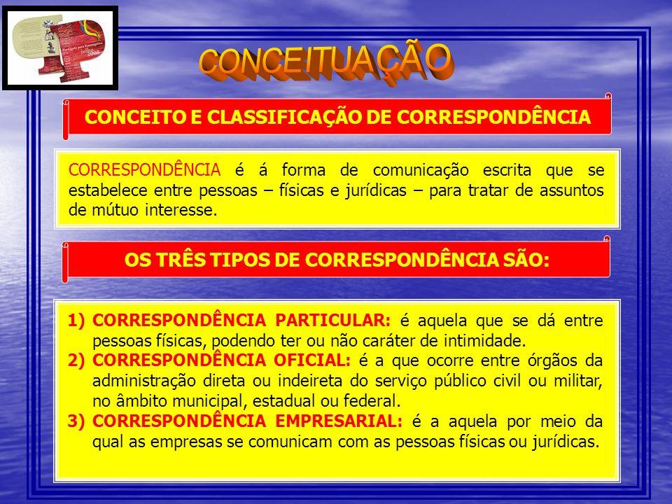 CONCEITO E CLASSIFICAÇÃO DE CORRESPONDÊNCIA