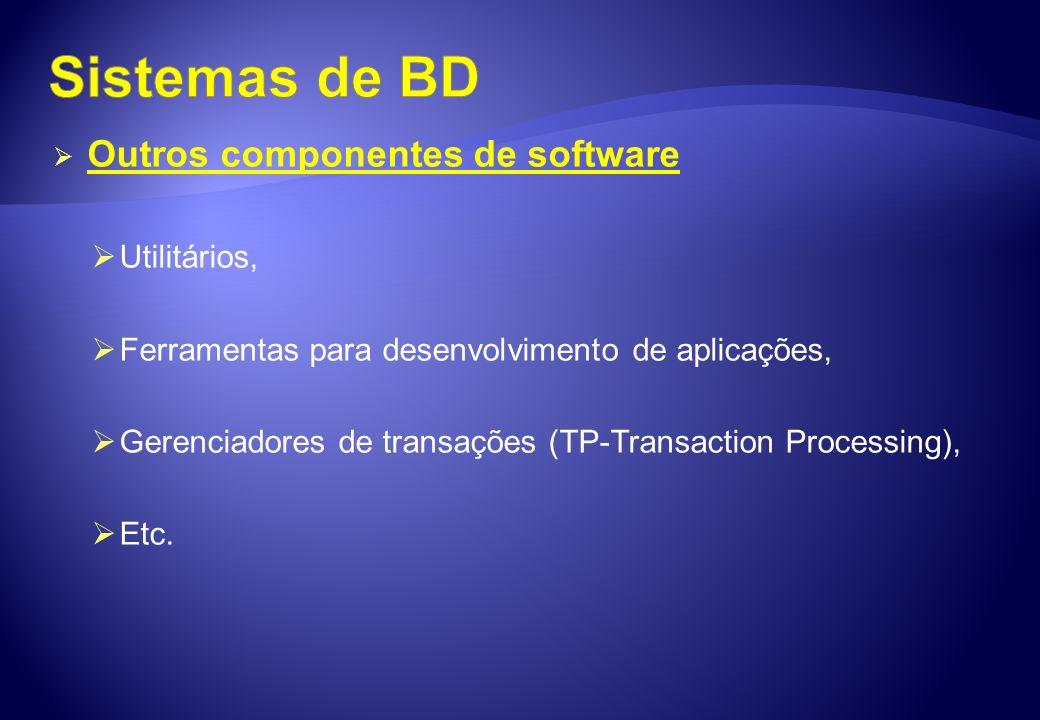 Sistemas de BD Outros componentes de software Utilitários,