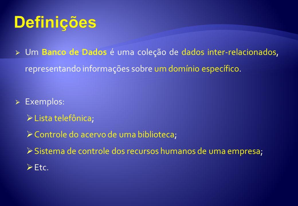 Definições Um Banco de Dados é uma coleção de dados inter-relacionados, representando informações sobre um domínio específico.
