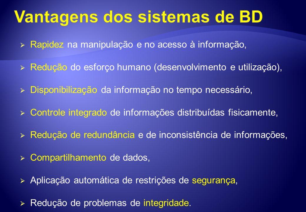 Vantagens dos sistemas de BD