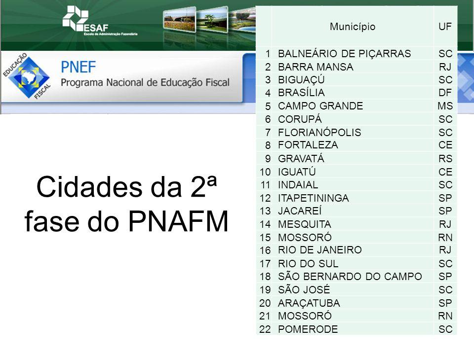Cidades da 2ª fase do PNAFM