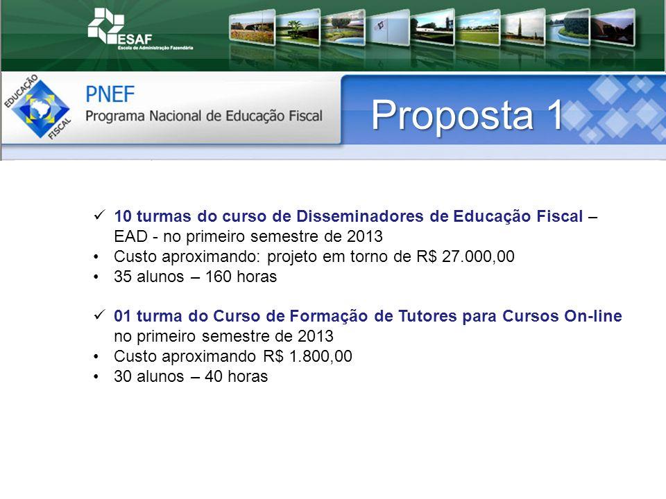 Proposta 1 10 turmas do curso de Disseminadores de Educação Fiscal – EAD - no primeiro semestre de 2013.