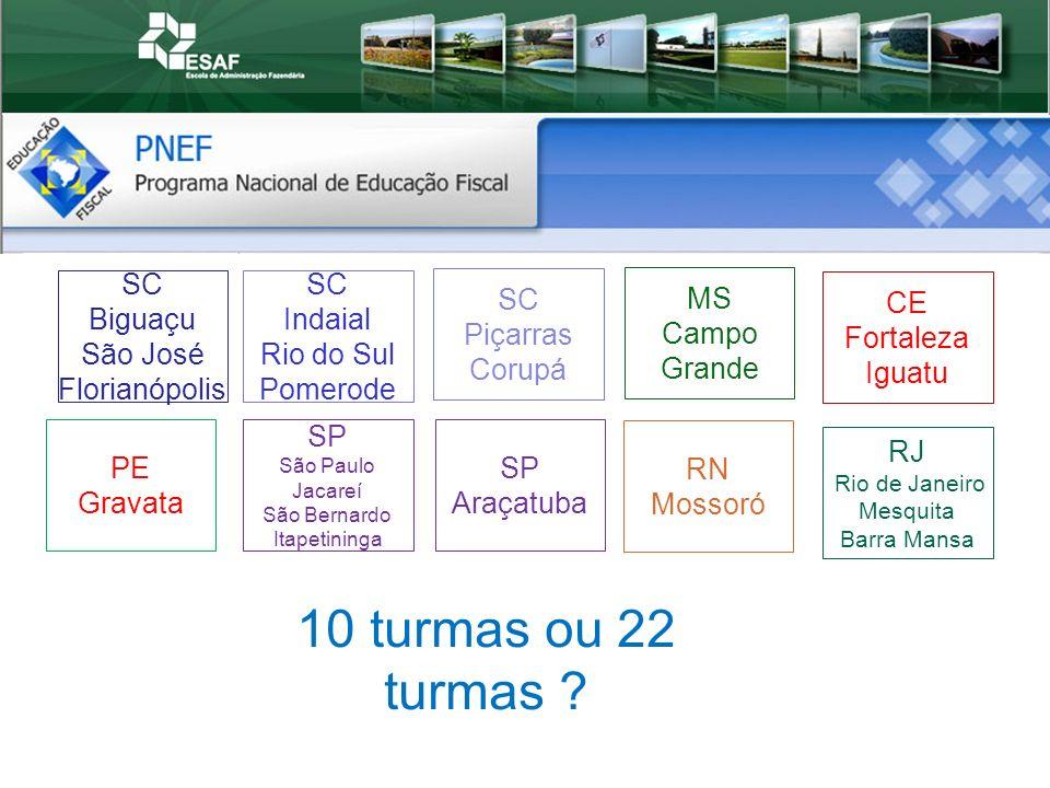 SC Biguaçu São José Florianópolis