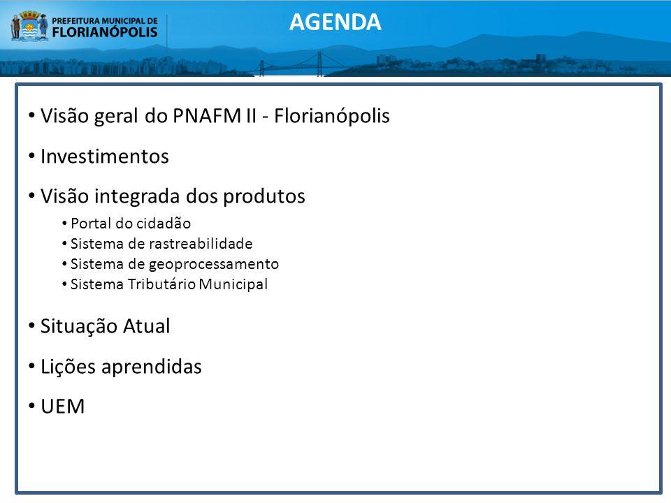 AGENDA Visão geral do PNAFM II - Florianópolis Investimentos