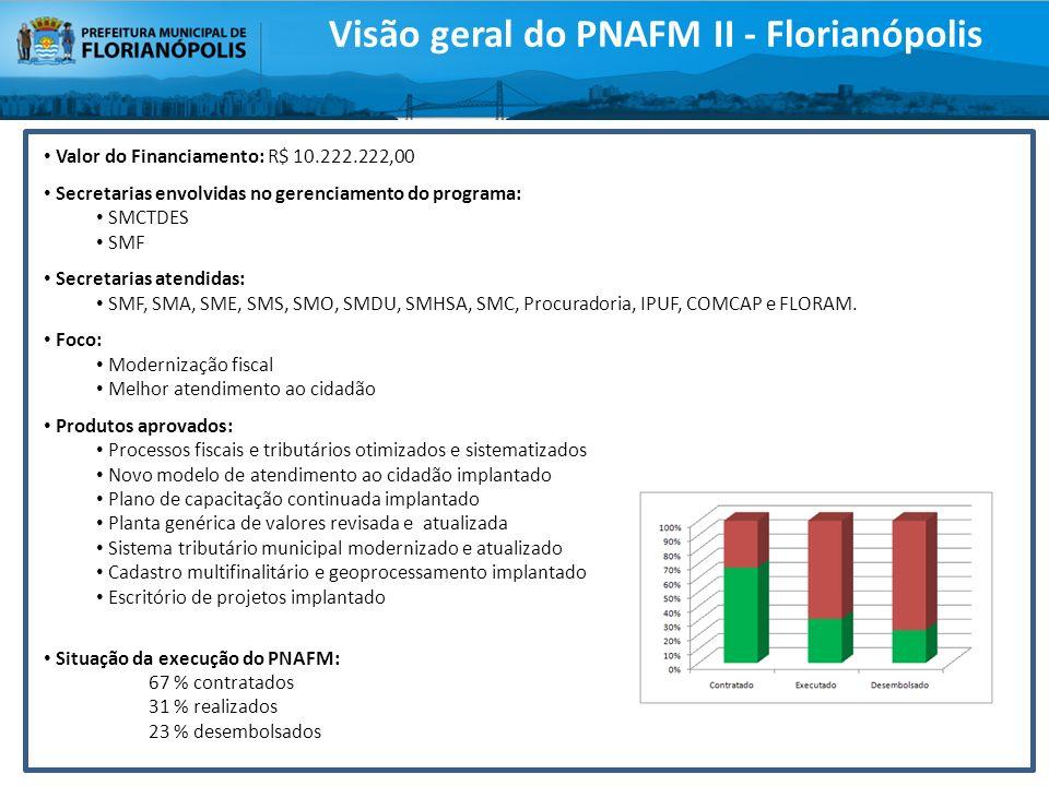 Visão geral do PNAFM II - Florianópolis