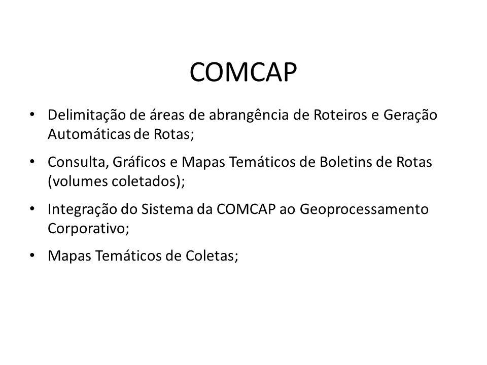 COMCAP Delimitação de áreas de abrangência de Roteiros e Geração Automáticas de Rotas;