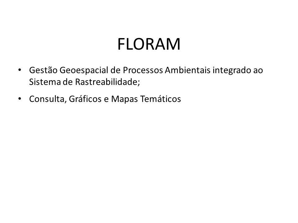 FLORAM Gestão Geoespacial de Processos Ambientais integrado ao Sistema de Rastreabilidade; Consulta, Gráficos e Mapas Temáticos.