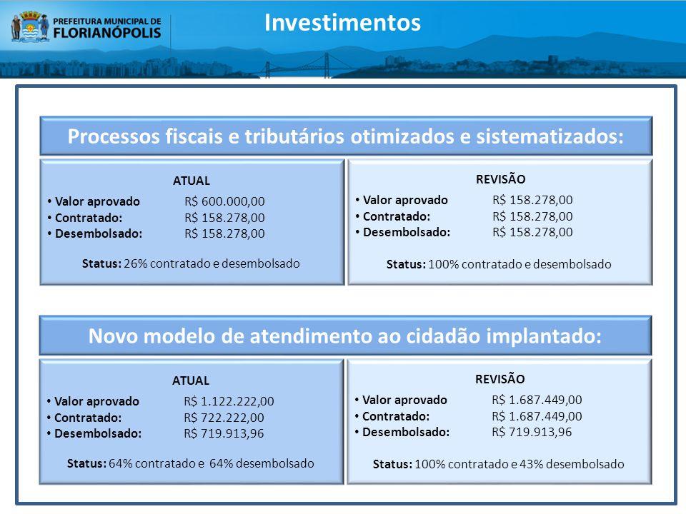 InvestimentosProcessos fiscais e tributários otimizados e sistematizados: ATUAL. Valor aprovado R$ 600.000,00.