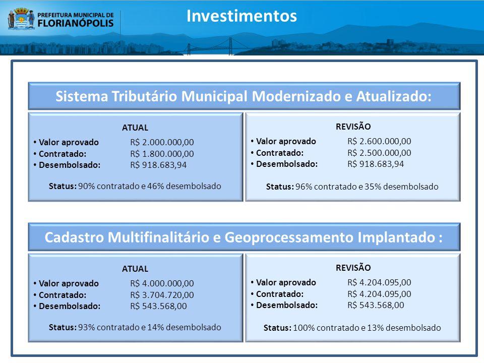 Investimentos Sistema Tributário Municipal Modernizado e Atualizado: