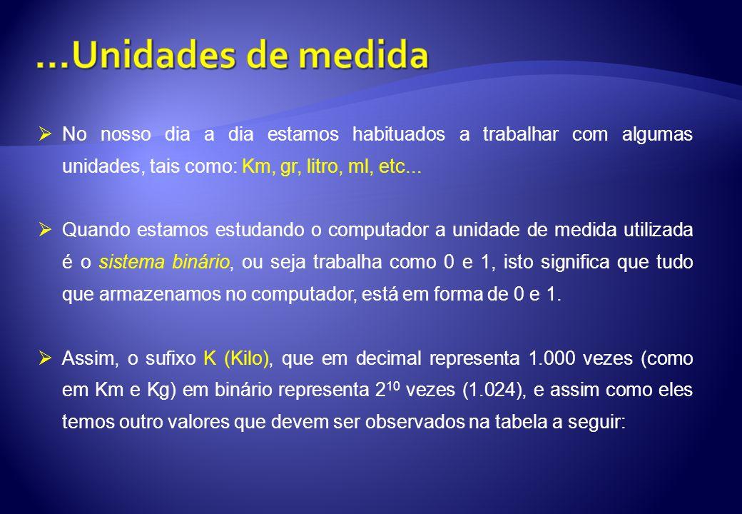 ...Unidades de medida No nosso dia a dia estamos habituados a trabalhar com algumas unidades, tais como: Km, gr, litro, ml, etc...