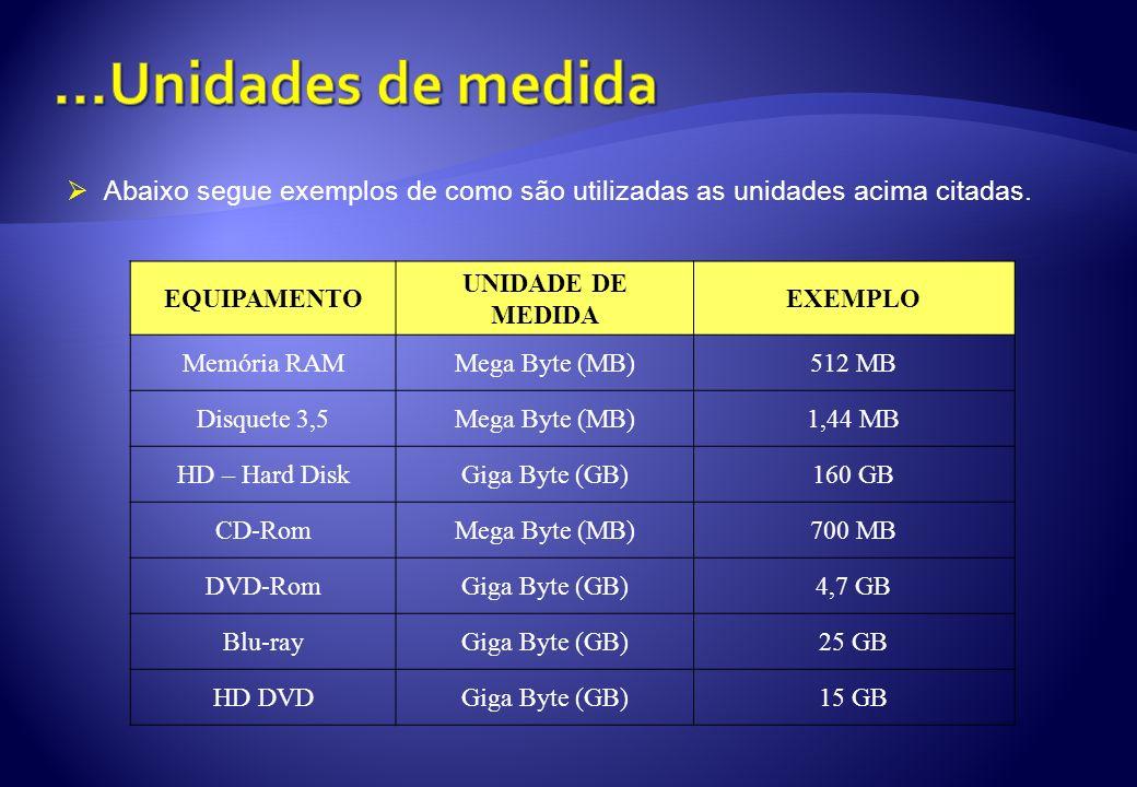 ...Unidades de medida Abaixo segue exemplos de como são utilizadas as unidades acima citadas. Equipamento.
