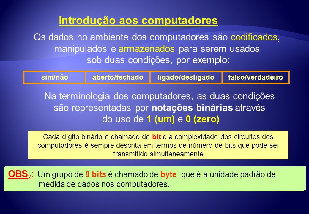 Introdução aos computadores