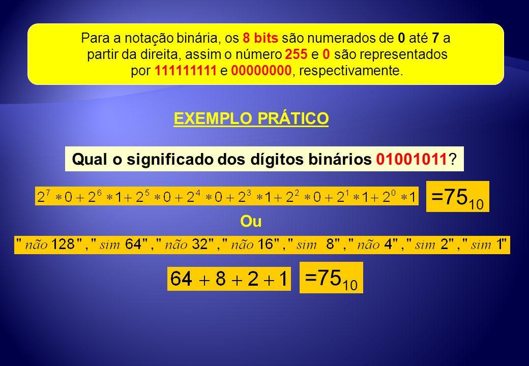 Para a notação binária, os 8 bits são numerados de 0 até 7 a