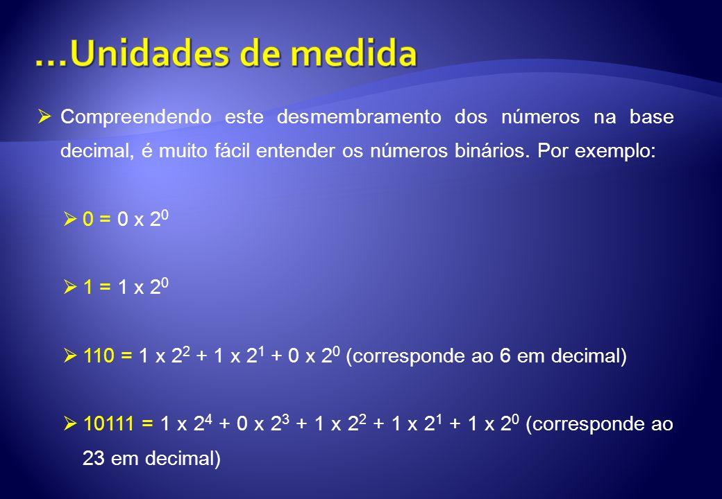 ...Unidades de medida Compreendendo este desmembramento dos números na base decimal, é muito fácil entender os números binários. Por exemplo: