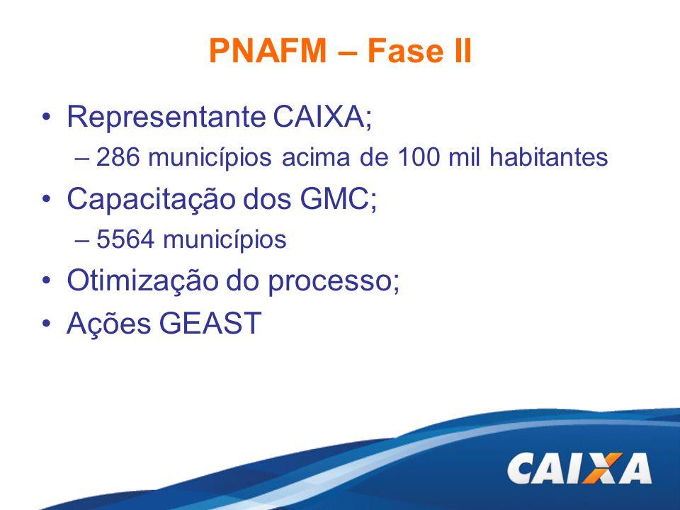 PNAFM – Fase II Representante CAIXA; Capacitação dos GMC;
