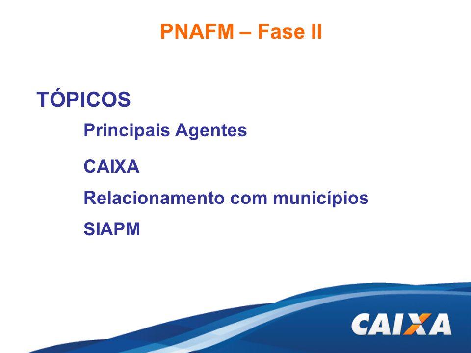 PNAFM – Fase II TÓPICOS Principais Agentes CAIXA