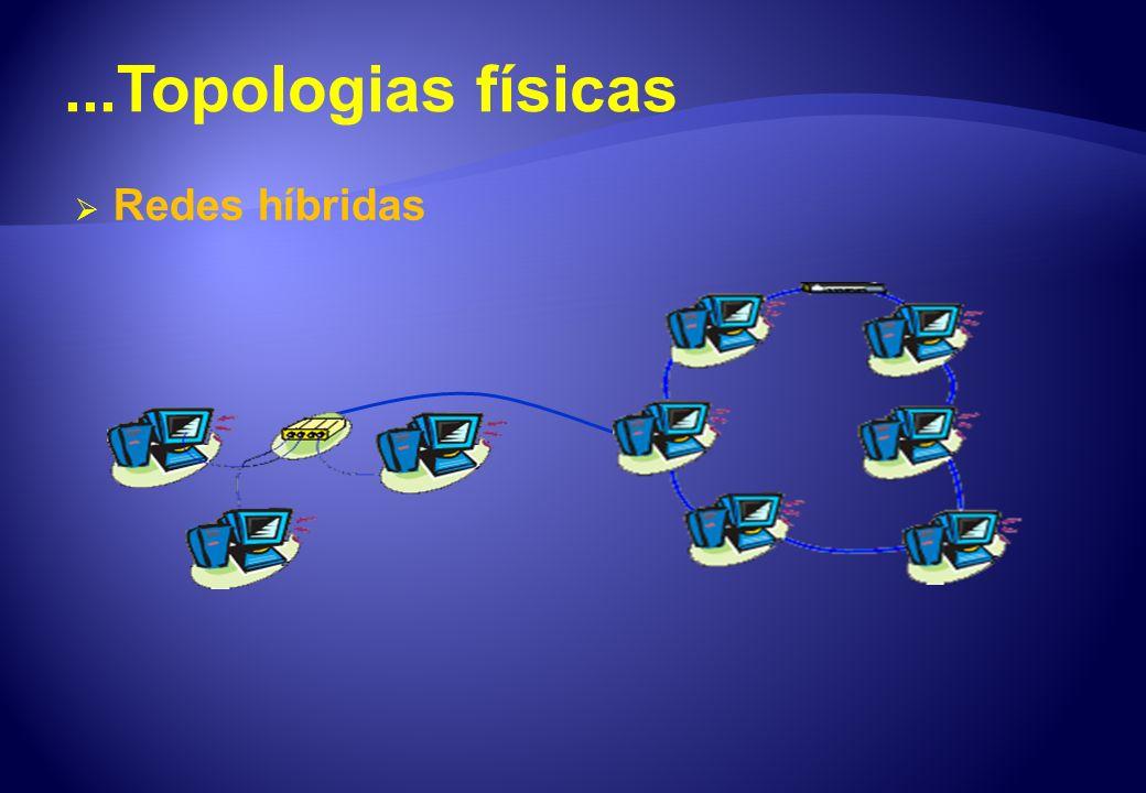 ...Topologias físicas Redes híbridas