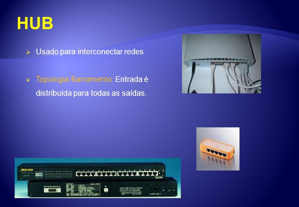 HUB Usado para interconectar redes
