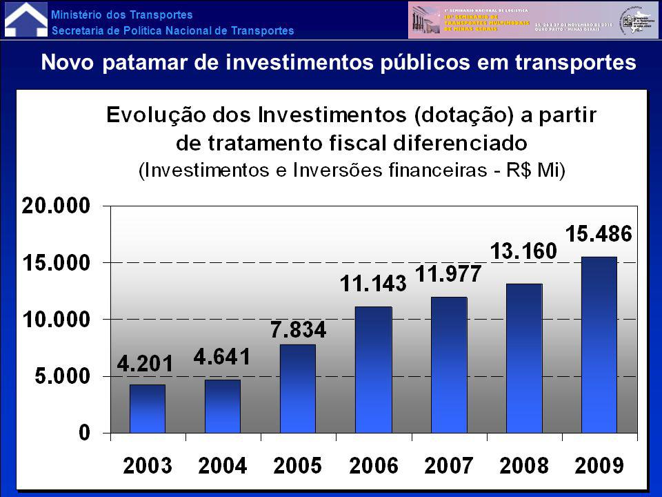 Novo patamar de investimentos públicos em transportes