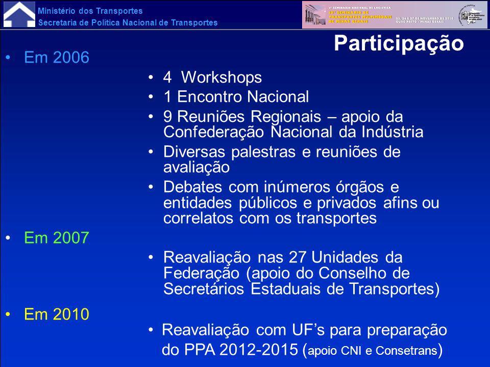 Participação Em 2006 4 Workshops 1 Encontro Nacional