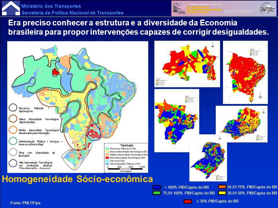 Homogeneidade Sócio-econômica