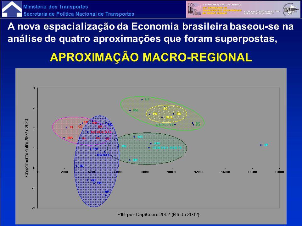 APROXIMAÇÃO MACRO-REGIONAL