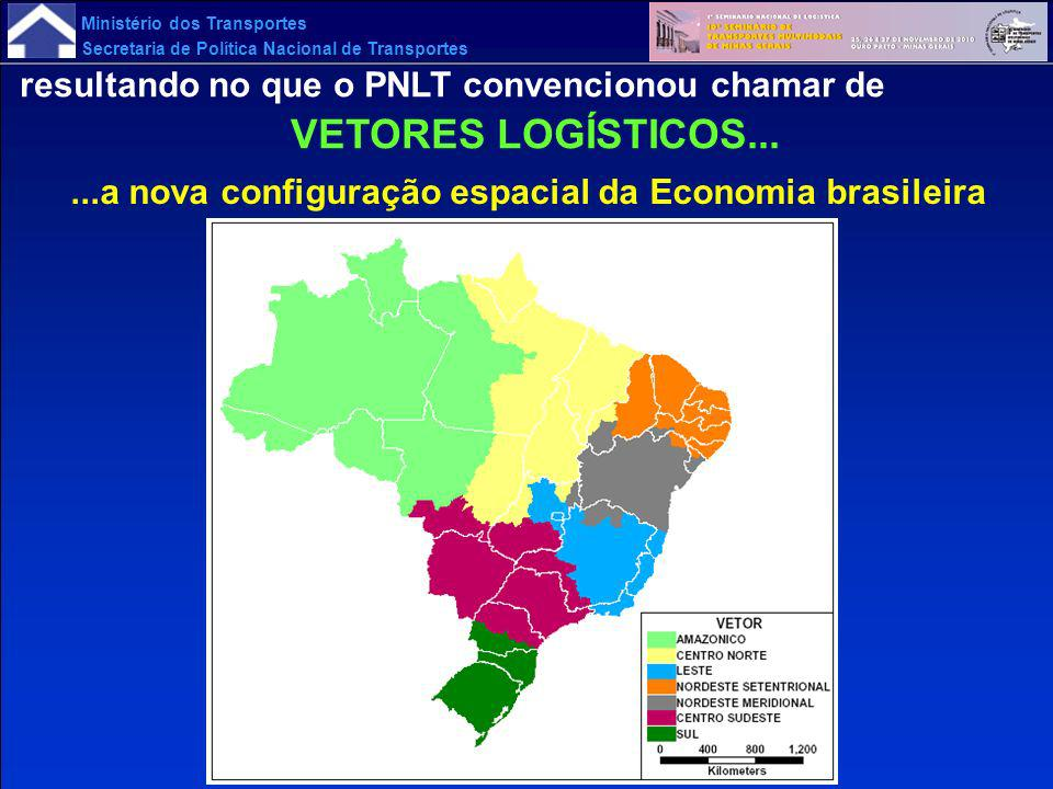 resultando no que o PNLT convencionou chamar de