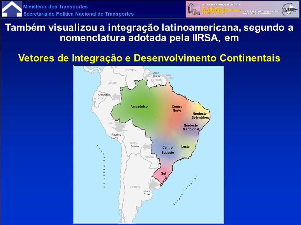 Vetores de Integração e Desenvolvimento Continentais