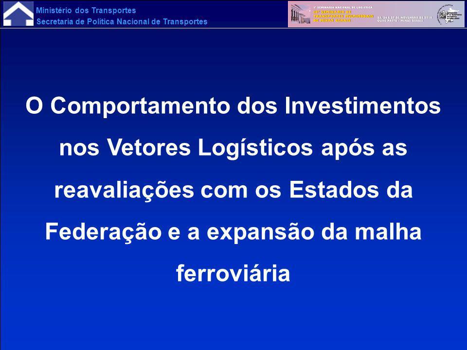 O Comportamento dos Investimentos nos Vetores Logísticos após as reavaliações com os Estados da Federação e a expansão da malha ferroviária