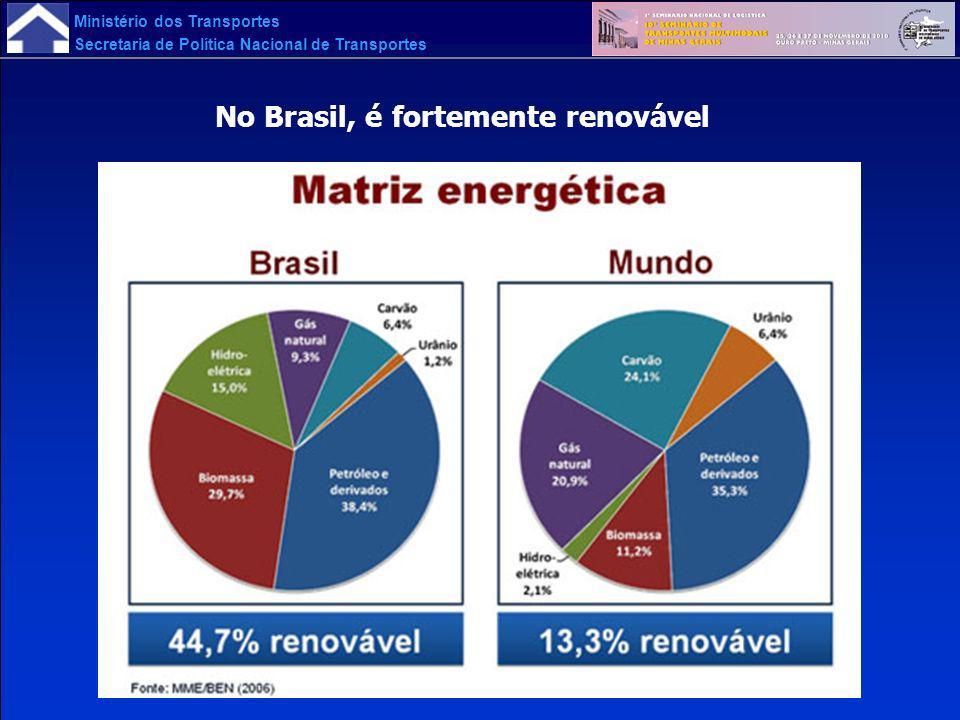 No Brasil, é fortemente renovável