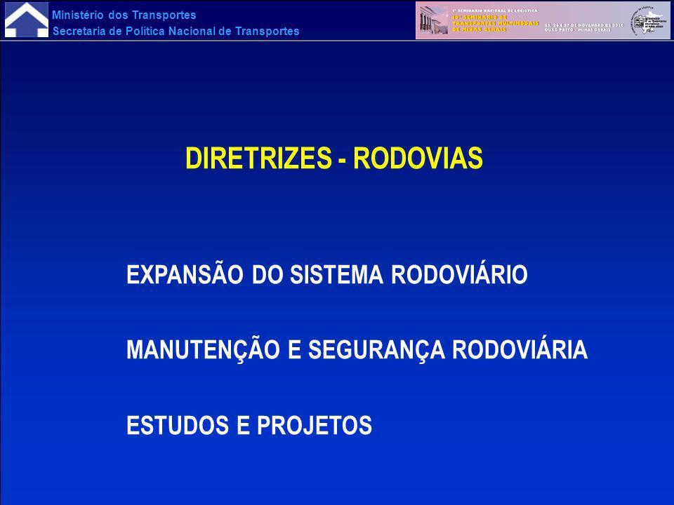 DIRETRIZES - RODOVIAS EXPANSÃO DO SISTEMA RODOVIÁRIO