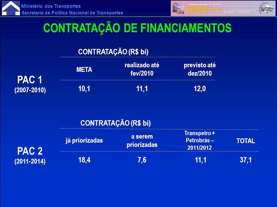 CONTRATAÇÃO DE FINANCIAMENTOS Transpetro + Petrobrás – 2011/2012