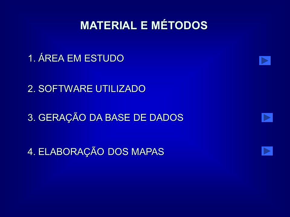 MATERIAL E MÉTODOS 1. ÁREA EM ESTUDO 2. SOFTWARE UTILIZADO