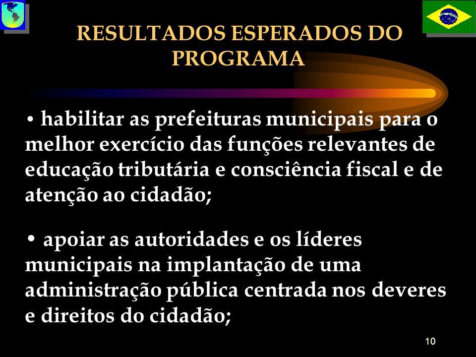 RESULTADOS ESPERADOS DO PROGRAMA