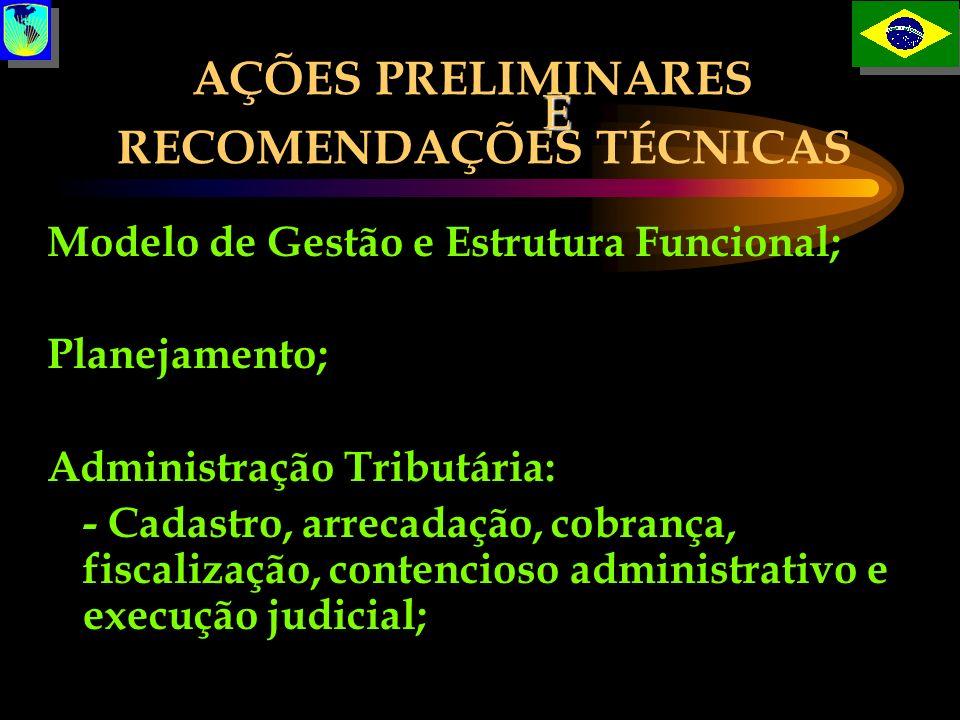 AÇÕES PRELIMINARES E RECOMENDAÇÕES TÉCNICAS
