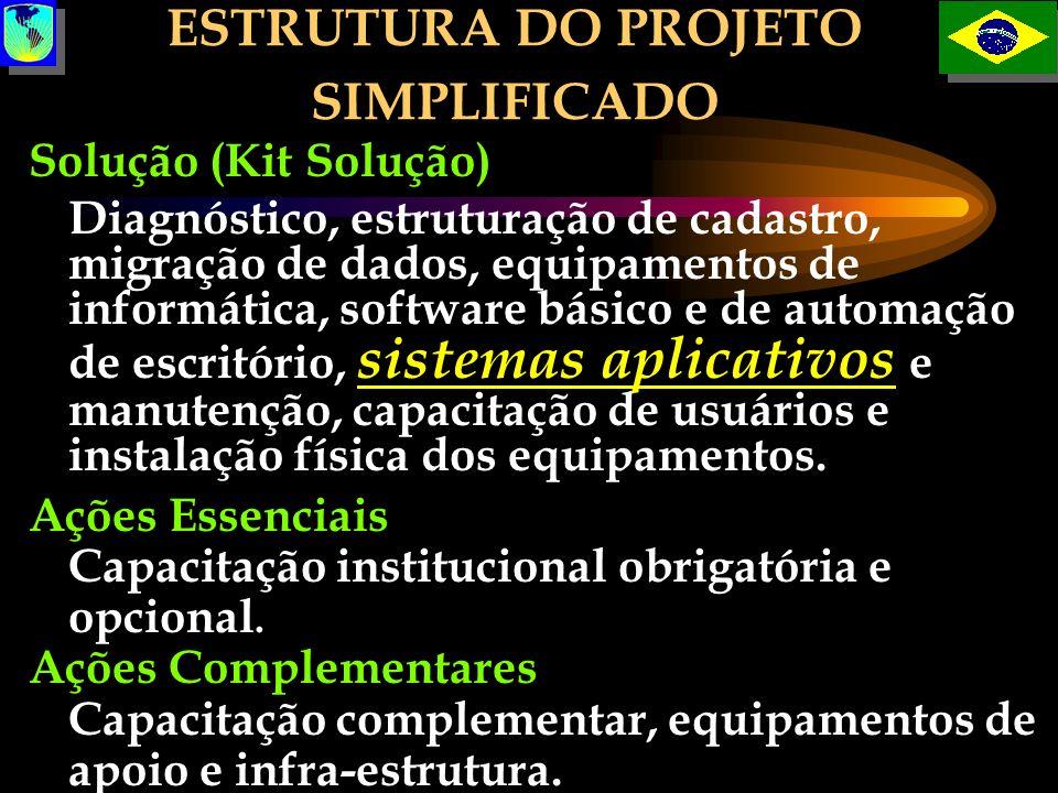 ESTRUTURA DO PROJETO SIMPLIFICADO