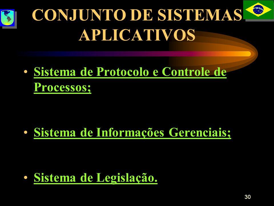 CONJUNTO DE SISTEMAS APLICATIVOS