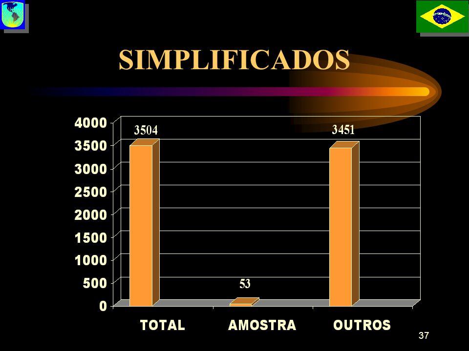 SIMPLIFICADOS