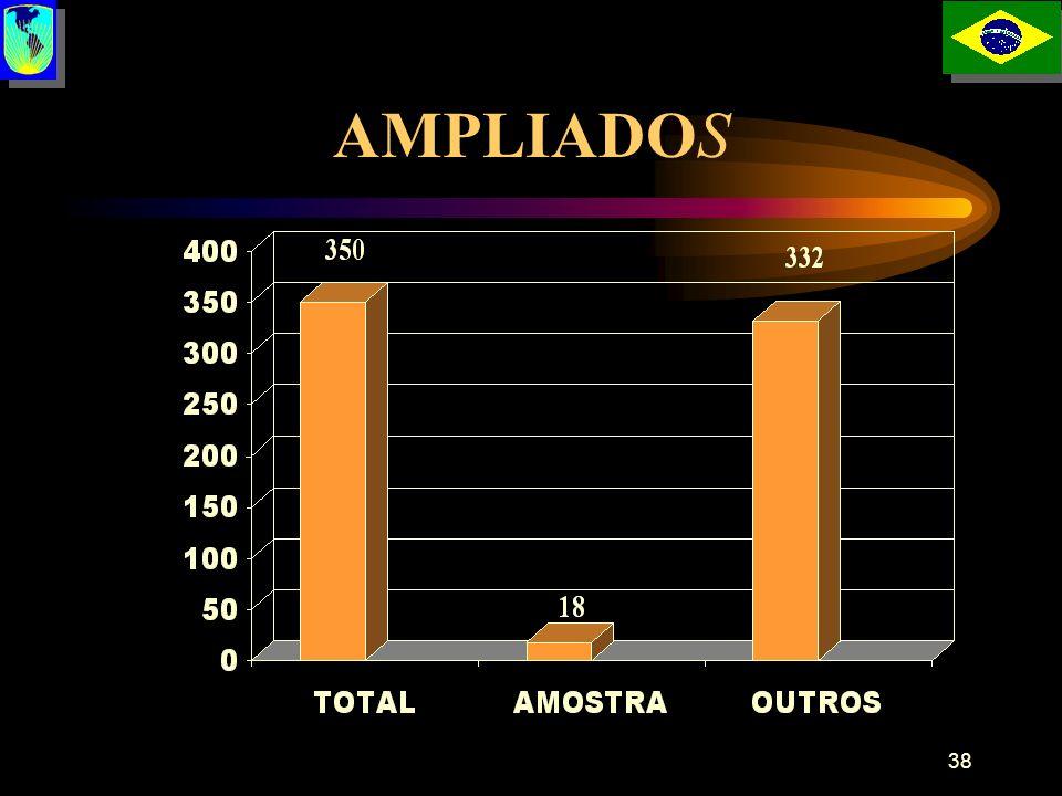 AMPLIADOS