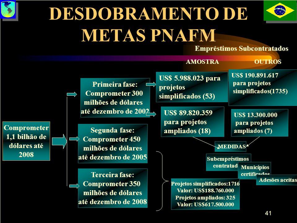 DESDOBRAMENTO DE METAS PNAFM