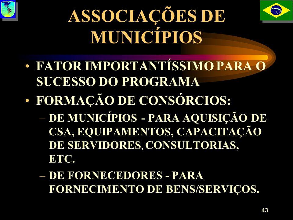ASSOCIAÇÕES DE MUNICÍPIOS