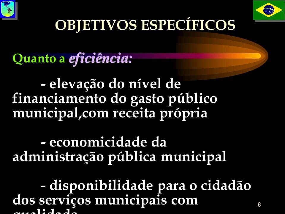 - economicidade da administração pública municipal