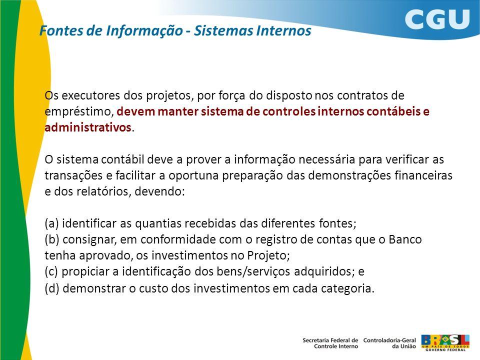 Fontes de Informação - Sistemas Internos