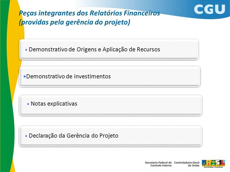 Peças integrantes dos Relatórios Financeiros (providas pela gerência do projeto)
